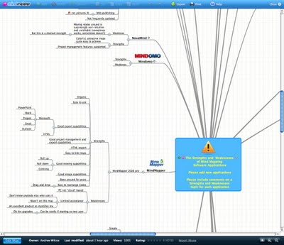 Collaborative, Online Mind Map about Mind Mapping Software