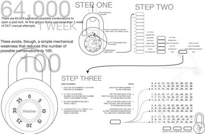 How to Crack a Master Lock [infographic]