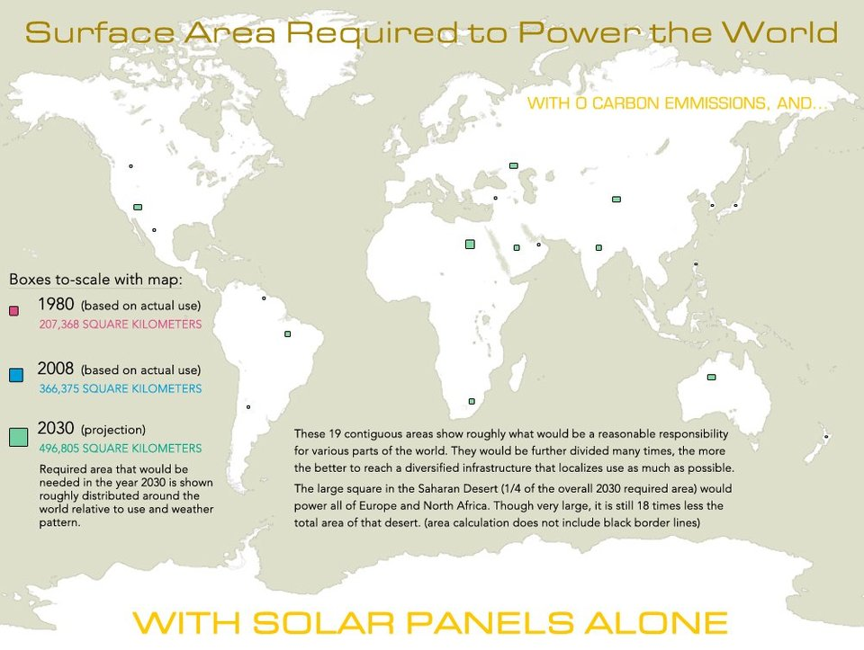 Surface Area Required to Power the World with Solar Power