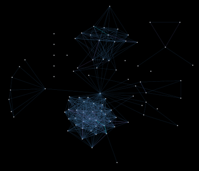 Create Your Own Facebook Network Graph