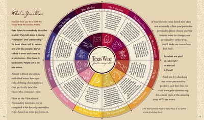What is Your Wine Personality?