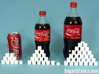Sugar Stacks: How Much Sugar is in your Food?