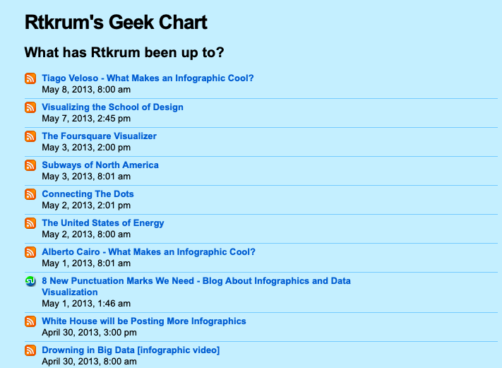 Get Your Geek Chart!