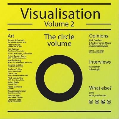 Circles: Visualisation Volume 2 infographic