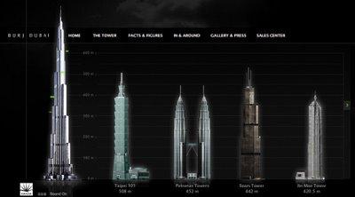 The Tallest Building: Burj Dubai