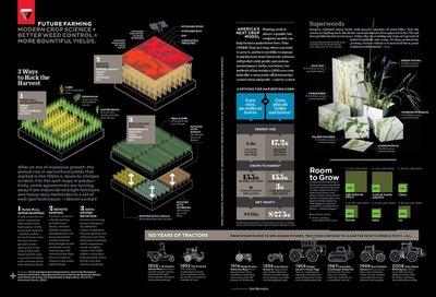 The+Future+of+Food4.jpg
