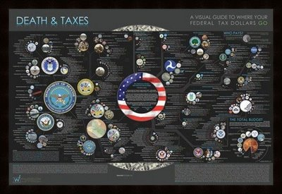 NEW Death and Taxes 2009 poster
