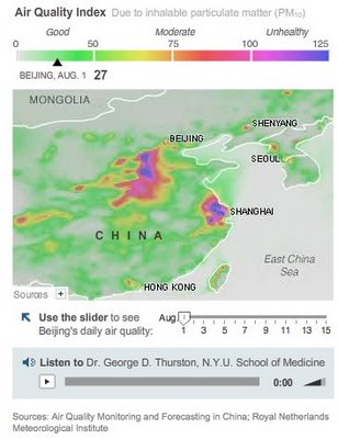 Beijing Air Quality Index infographic