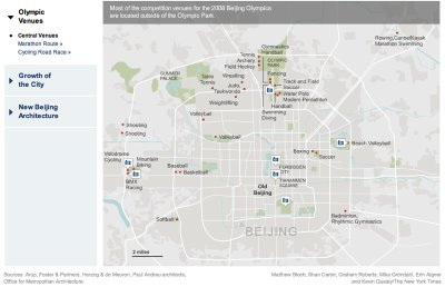 Olympic Maps of Beijing infographic