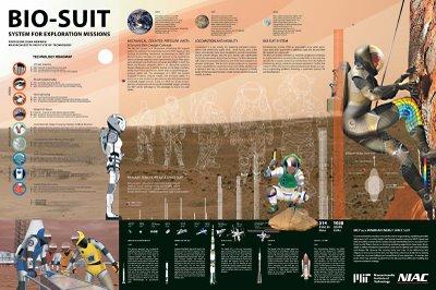 Bio-Suit EVA Infographic Poster