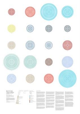 Rhythm-Textures-Poster-thumb-600x848.jpg
