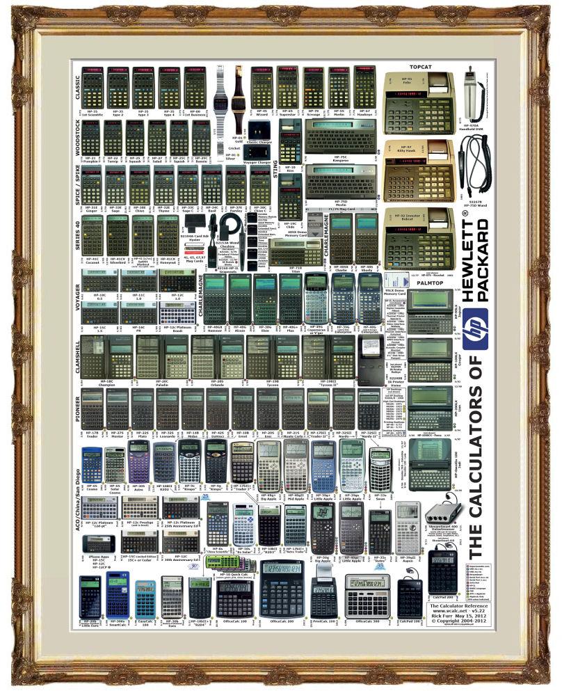 The Calculators of HP poster