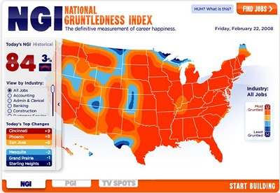 National Gruntledness Index infographic
