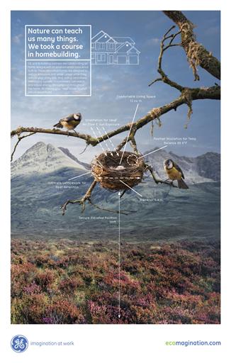 GE Ecomagination Blueprint Ads
