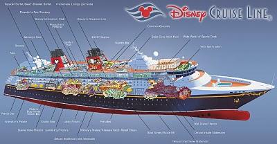 The Disney Cruise Line Cut-Away
