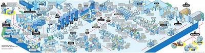 funnelinc_factory715.jpg