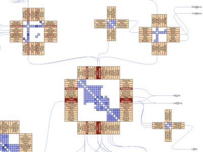 NodeTrix: A Hybrid Visualization of Social Networks