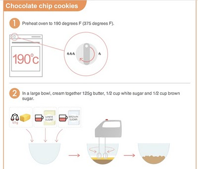 Cooking Infographics