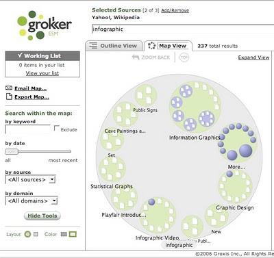 Grokker infographic