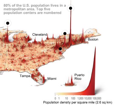 Where we live... infographic