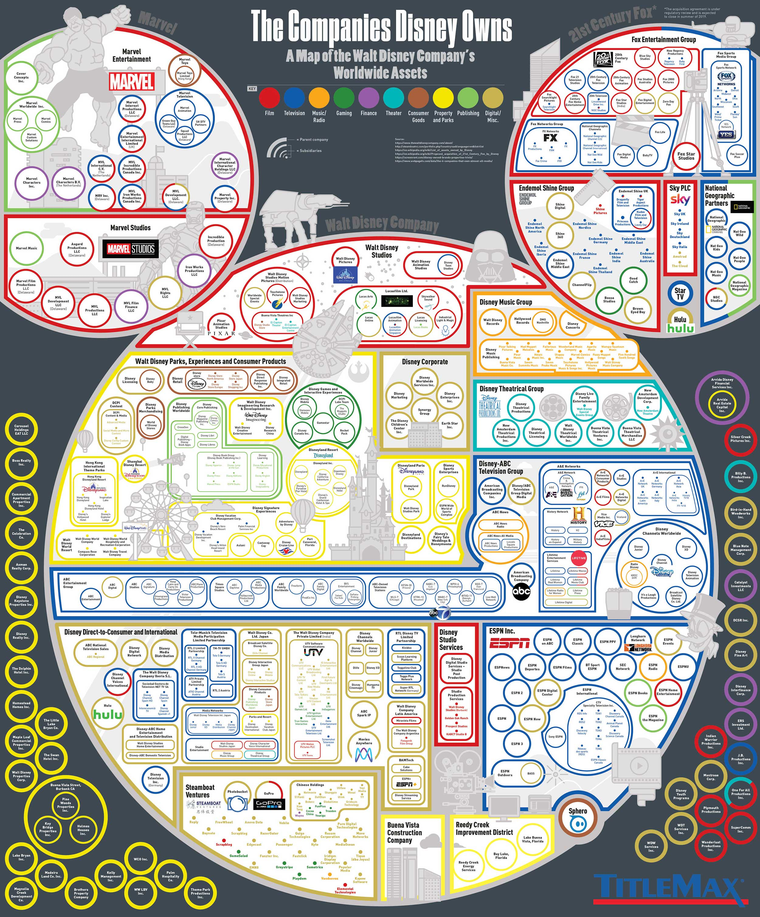 The Companies Disney Owns infographic