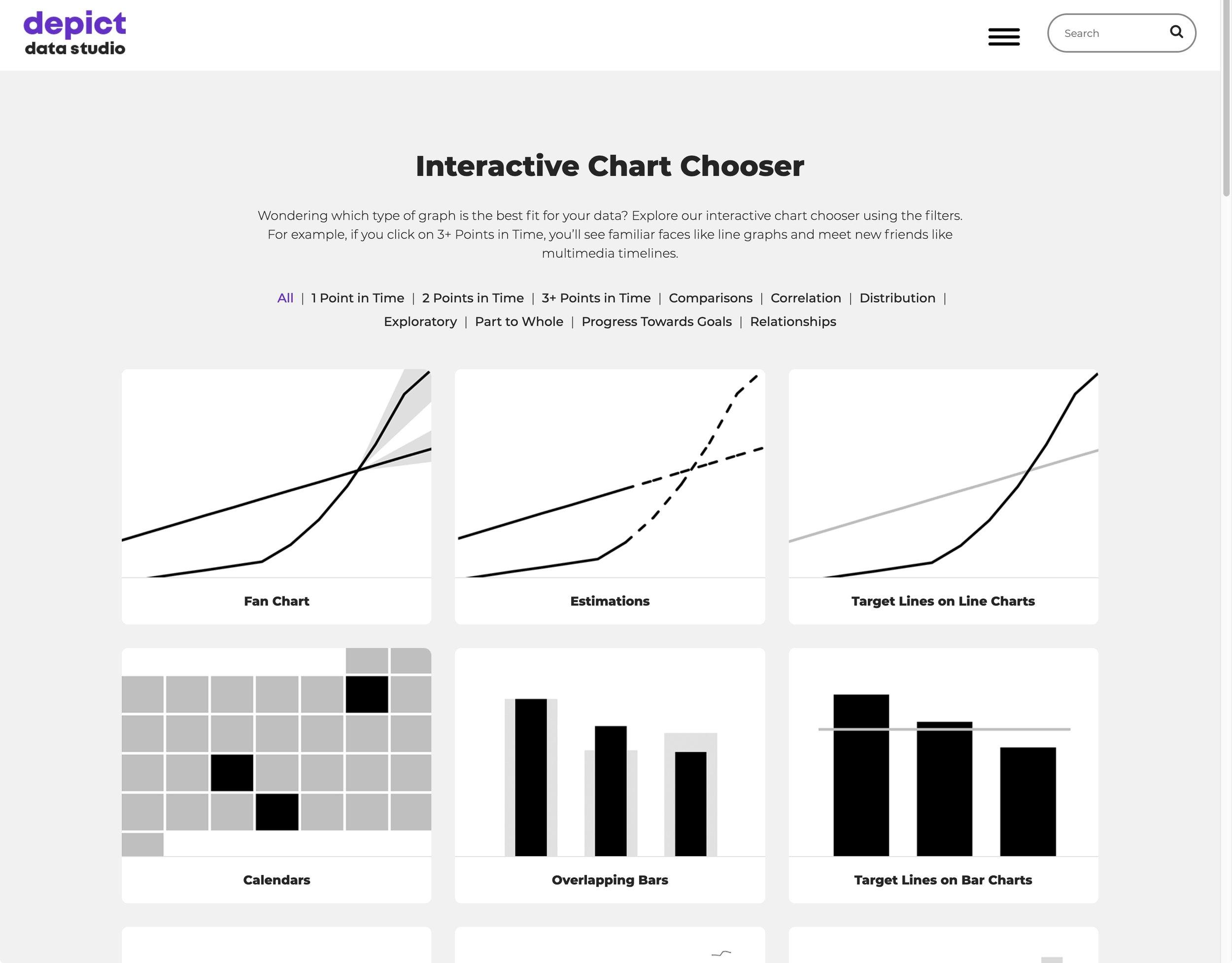 Interactive Chart Chooser from Depict Data Studio