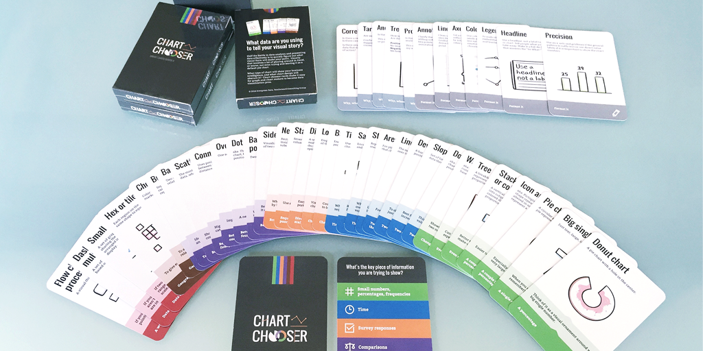 Chart Chooser Cards from Stephanie Evergreen