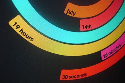 The Polar Clock