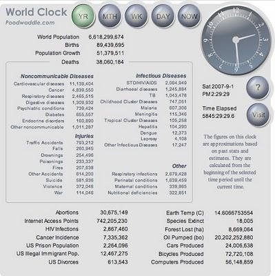 World Clock Counter