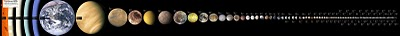 Bodies in the Solar System infographic