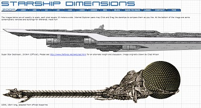 Starship Dimensions