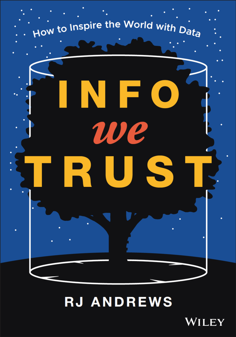 Info We Trust by RJ Andrews