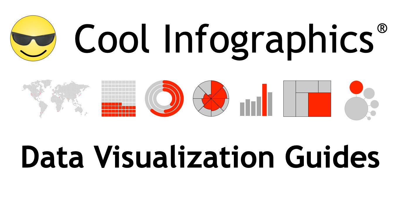 Data Visualization Reference Guides List on Cool Infographics