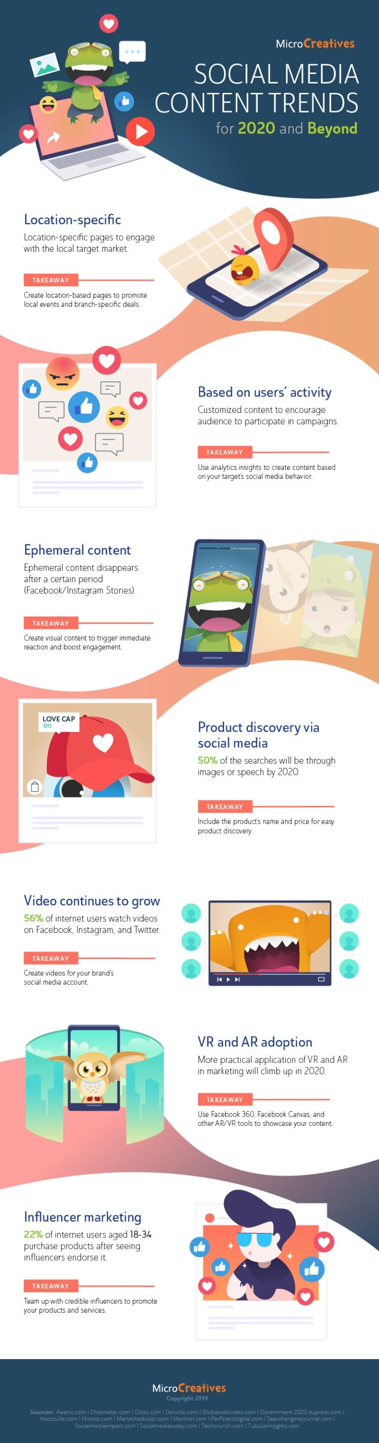Social Media Content Trends for 2020 and Beyond infographic