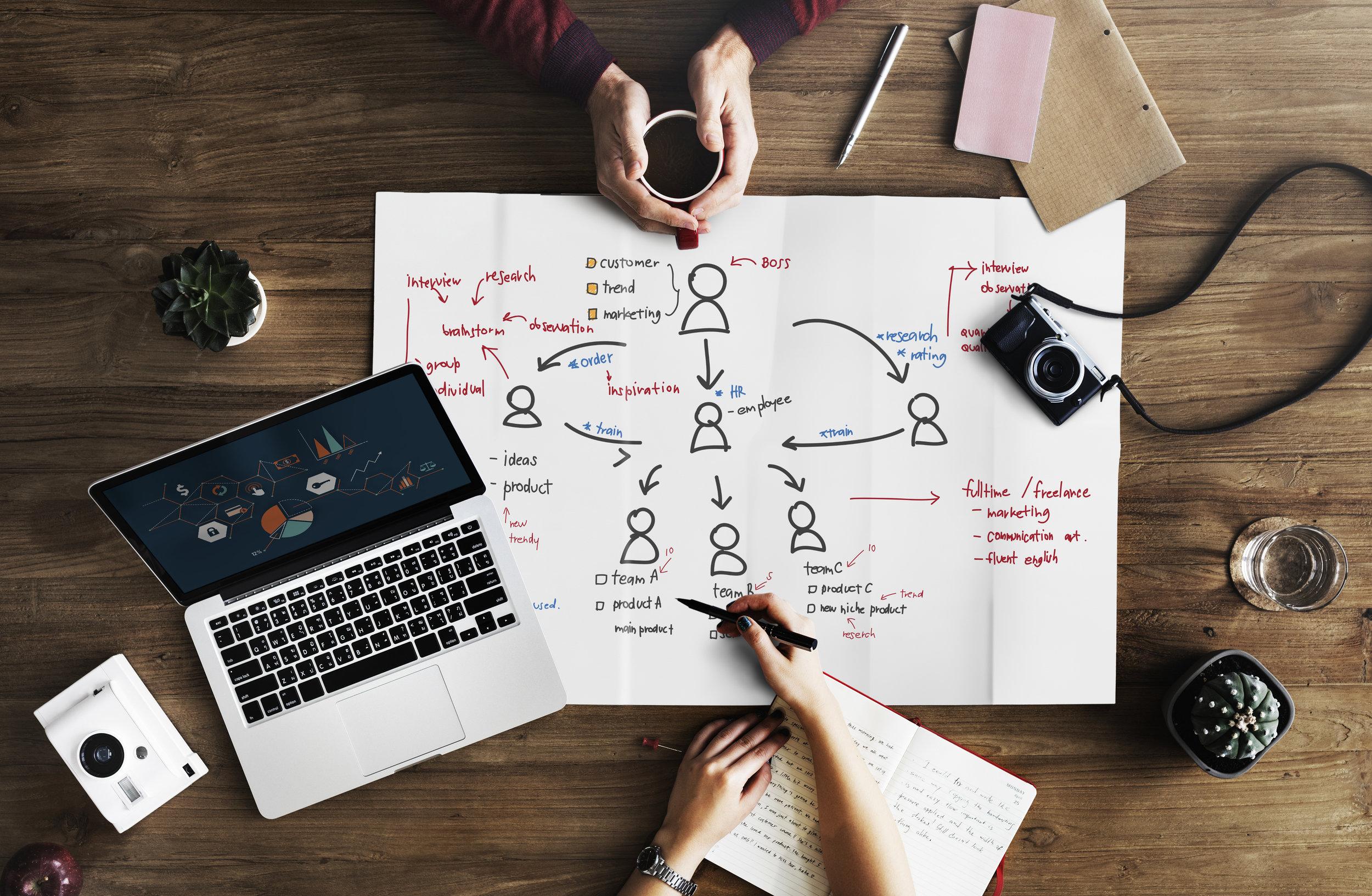 智能交易量化投資技術 - 專注於 Portfolio 多策略投資,同時讓多種交易邏輯去適應市況並彼此分擔風險,穩健獲利!