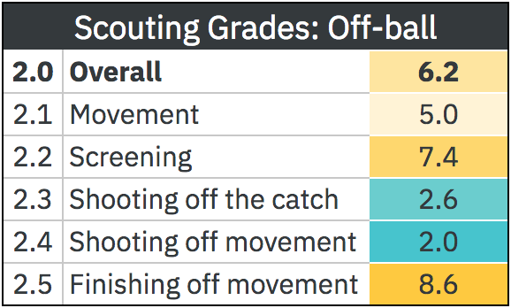 zion-off-ball.png