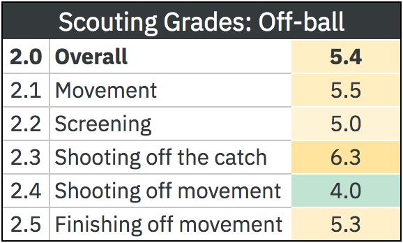 hunter-off-ball.png