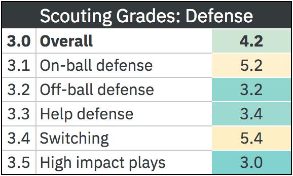 barrett-defense.png
