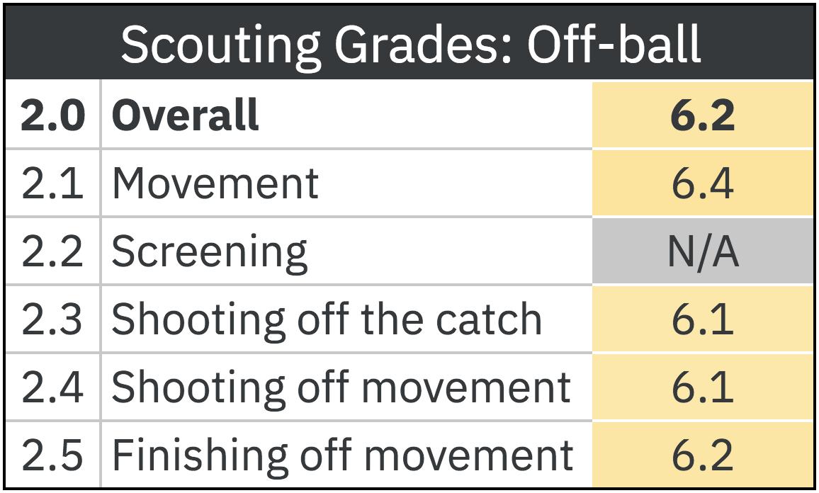 barrett-off-ball.png