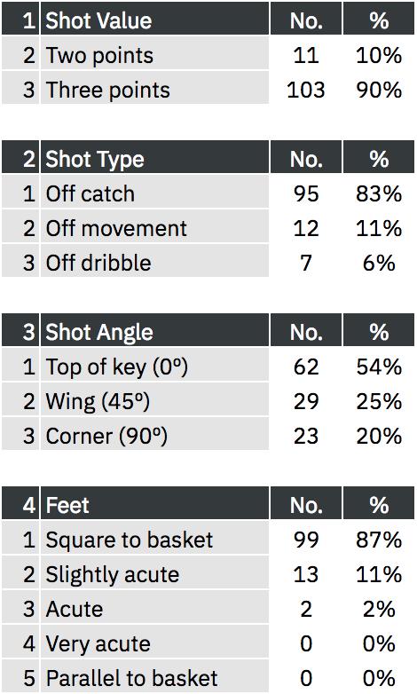 jontay-shot-form-1.png