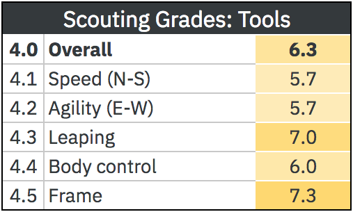 nassir-little-grades-4.png