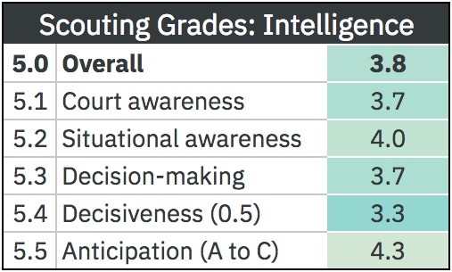 nassir-little-grades-5.png