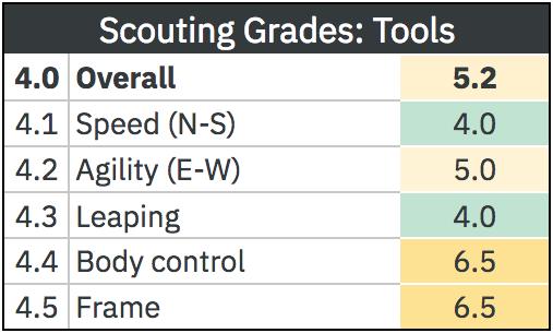 grant-williams-grades-4.png