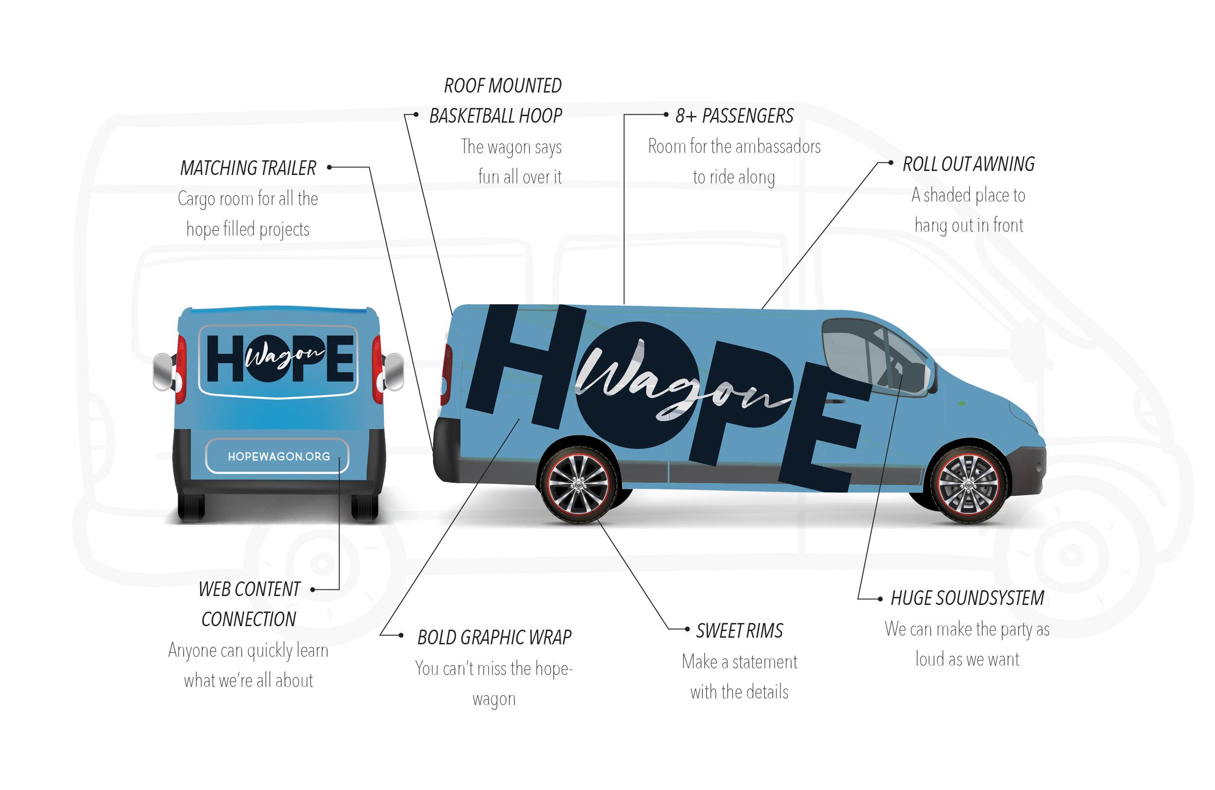 hopewagon-features.jpg