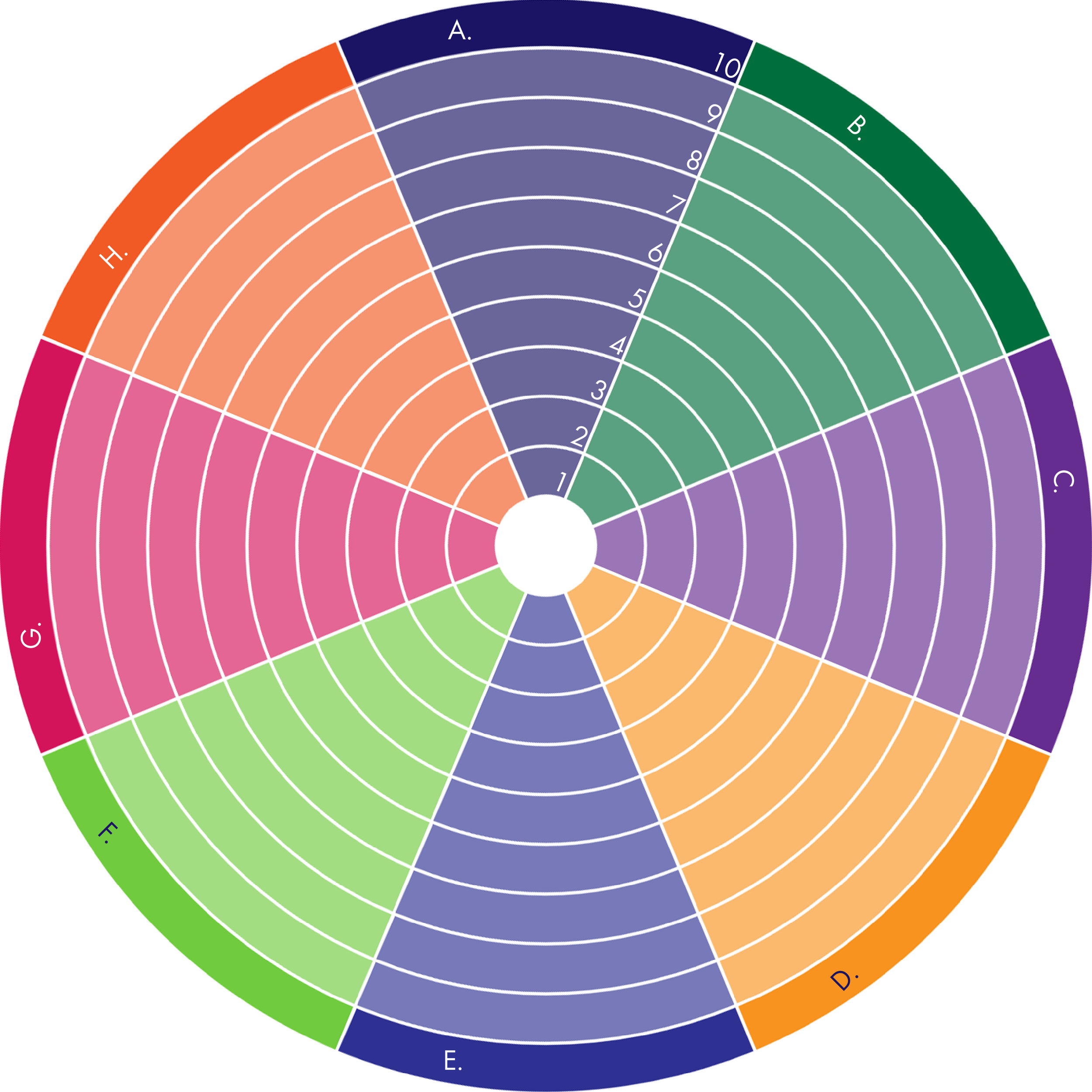 Coaching Wheel Of Life - What is Coaching - Coaching Questionnaire - CoachMe Vancouver