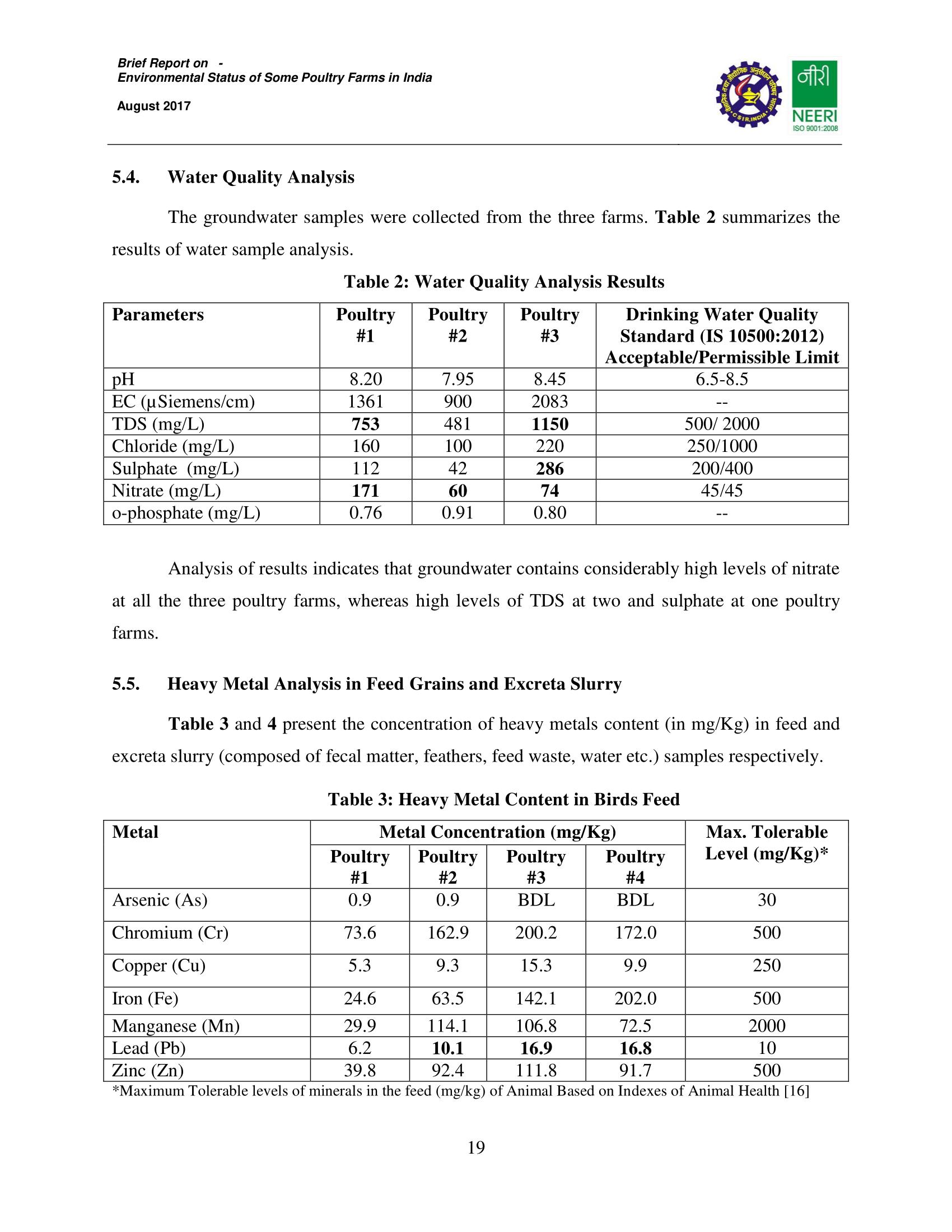 CSIR-NEERI report-23.png