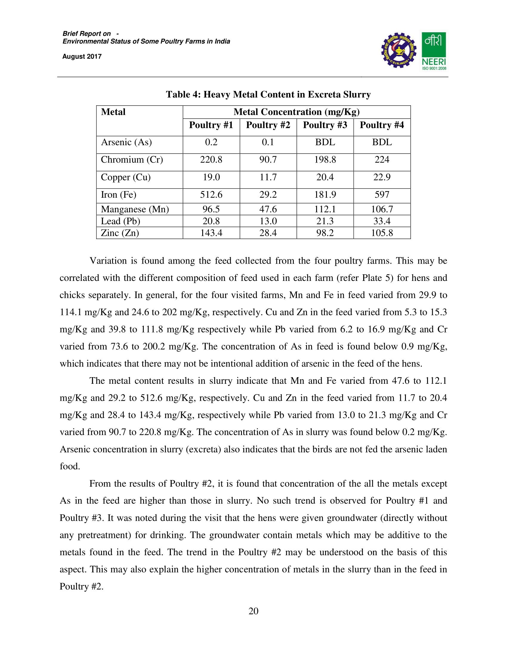 CSIR-NEERI report-24.png
