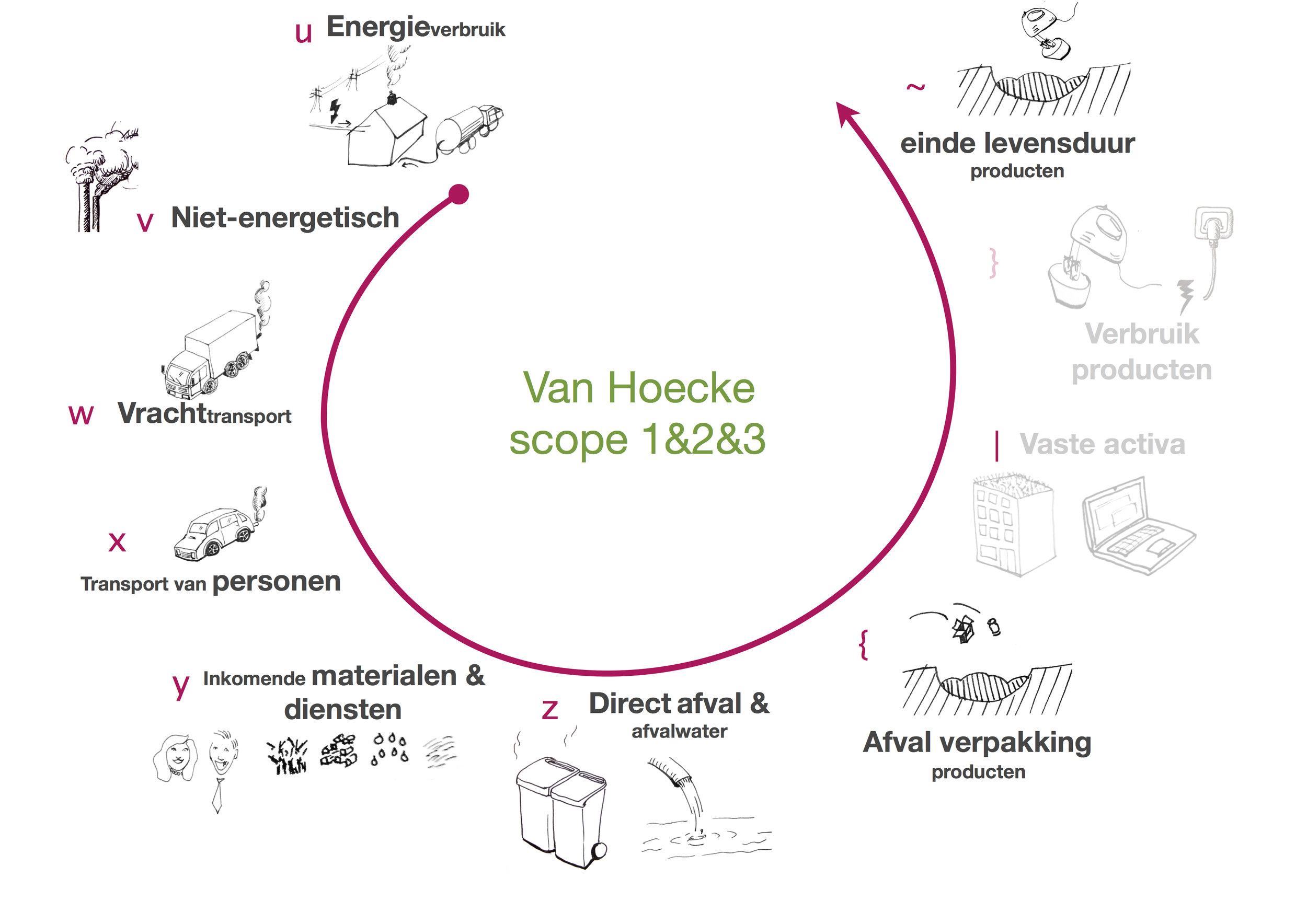 Van Hoeck CF.jpg