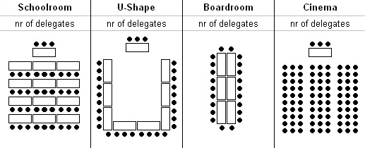 Conference Room Layout Options at Marble Inn & Suites.
