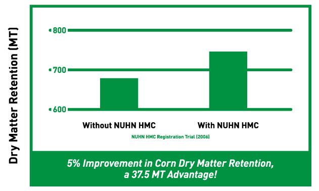 HMC-Chart.png